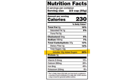 Reading the New Nutrition Label