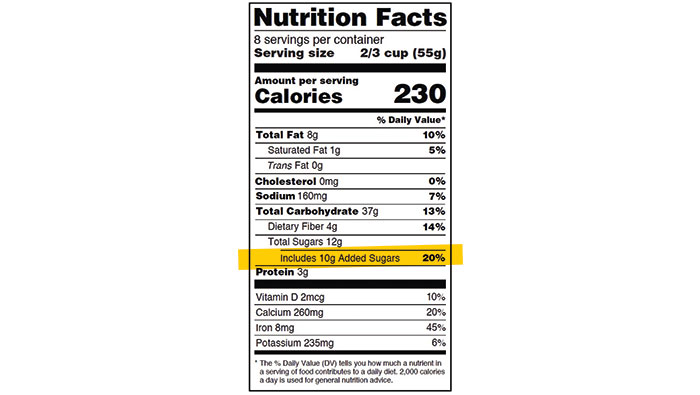 Illustration: nutrition label